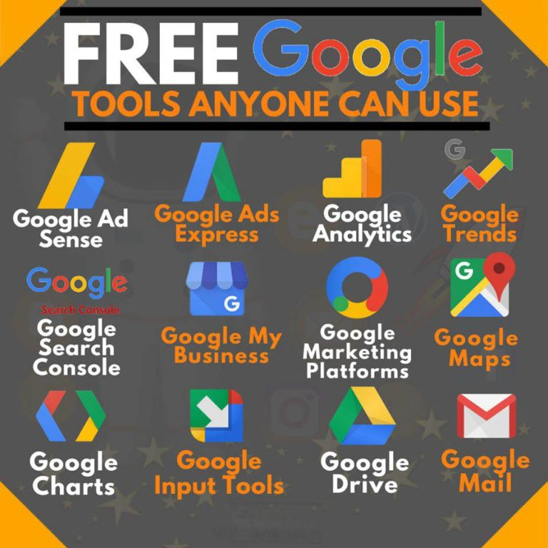 Free google tools ; 12 Top Google Free Tools for Business