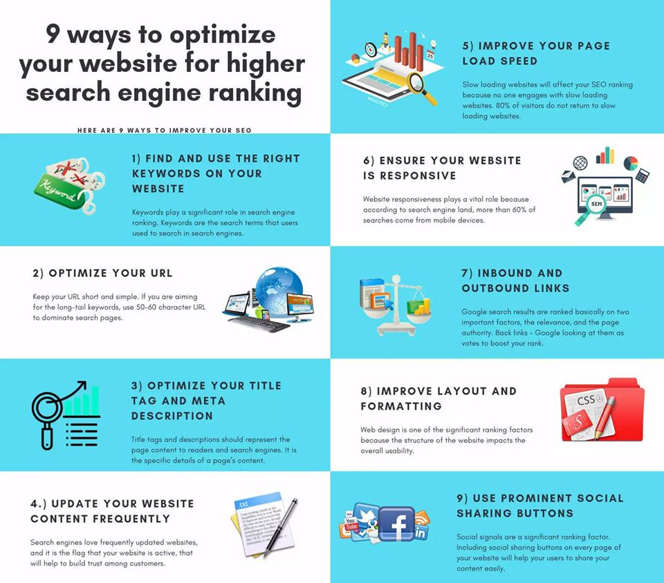 How to Optimize a Website for Google Search